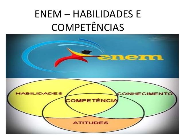 Quais as Competências e Habilidades da prova de Matemática - ENEM