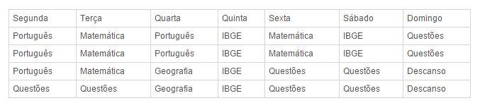 Cronograma de estudo para aprova do concurso ibge