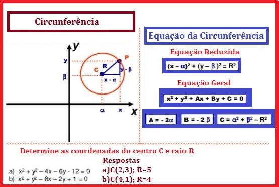 formulas-de-circunferencia