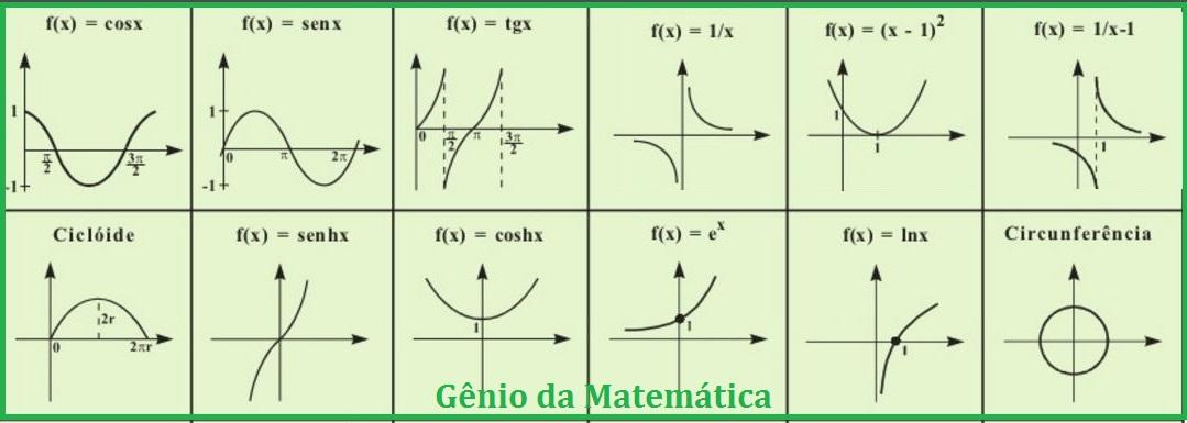 graficos-importantes-de-matematica