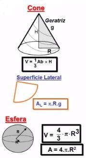cone-e-esfera