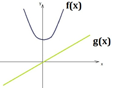 Questão 37 (A) – Prova Comentada de Matemática UFRGS 2017