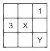 Em cada um dos quadrados menores que formam o quadrado da Figura