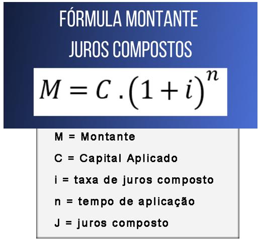 Matemática Financeira no Enem - PROF. REGIS CORTÊS MATEMÁTICA-FÍSICA-QUÍMICA
